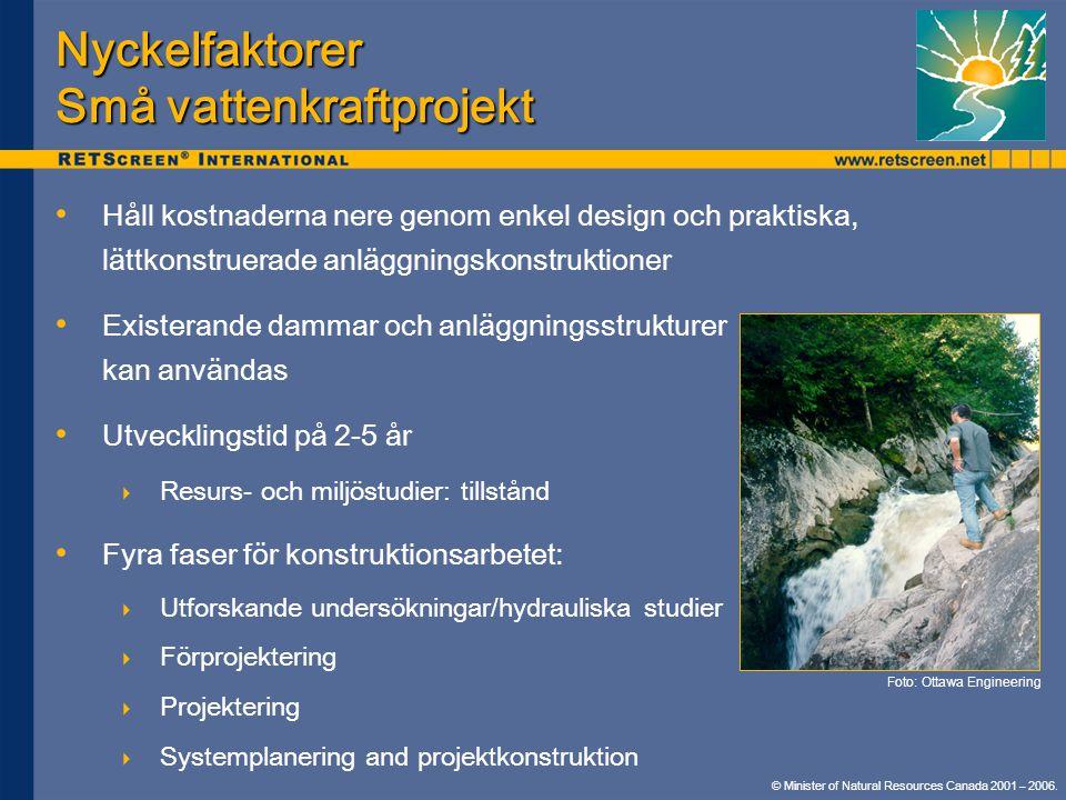 Nyckelfaktorer Små vattenkraftprojekt