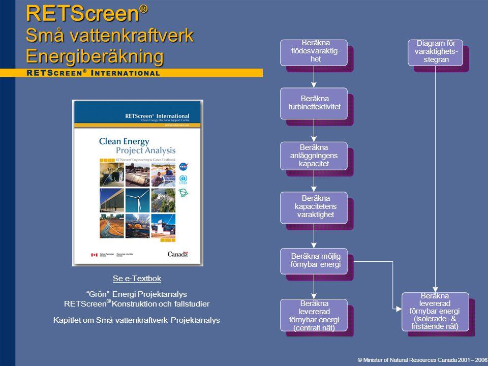 RETScreen® Små vattenkraftverk Energiberäkning