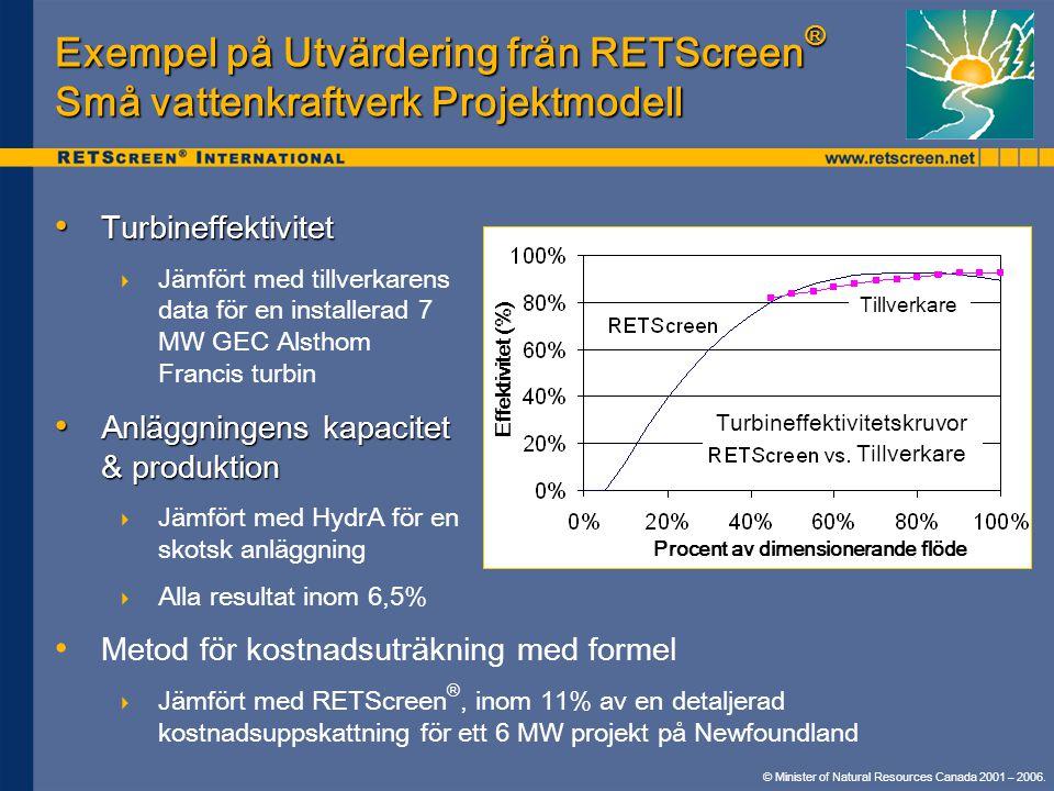 Exempel på Utvärdering från RETScreen® Små vattenkraftverk Projektmodell