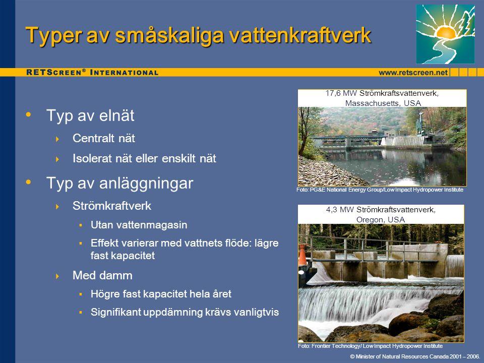 Typer av småskaliga vattenkraftverk