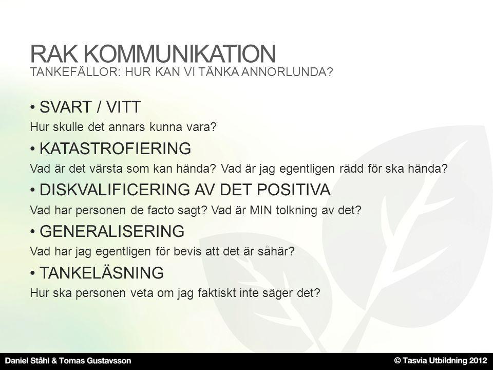 RAK KOMMUNIKATION SVART / VITT KATASTROFIERING