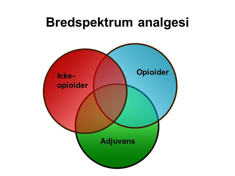 Bredspektrum analgesi