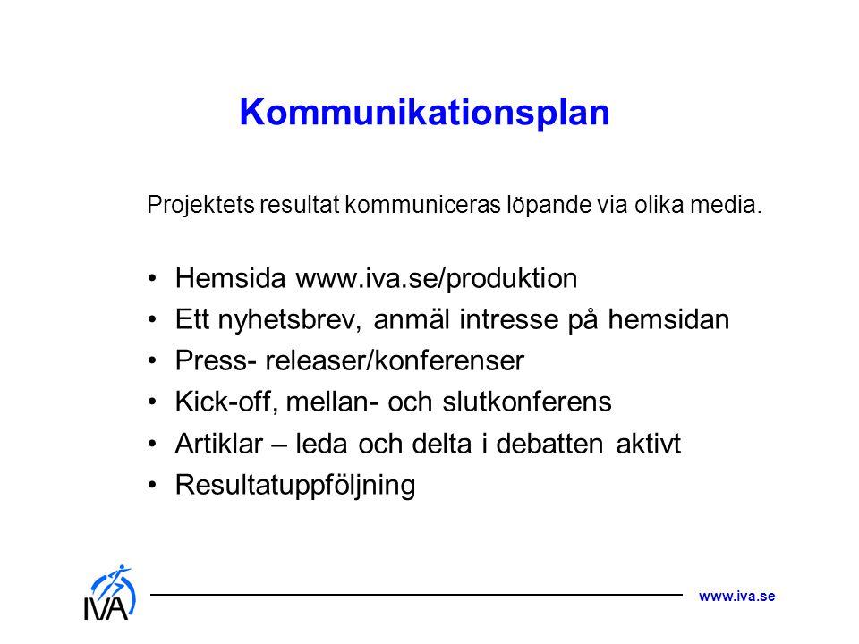 Kommunikationsplan Hemsida www.iva.se/produktion