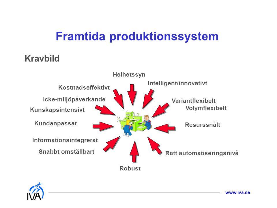 Framtida produktionssystem