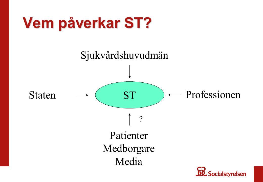 Vem påverkar ST Sjukvårdshuvudmän ST Staten Professionen Patienter