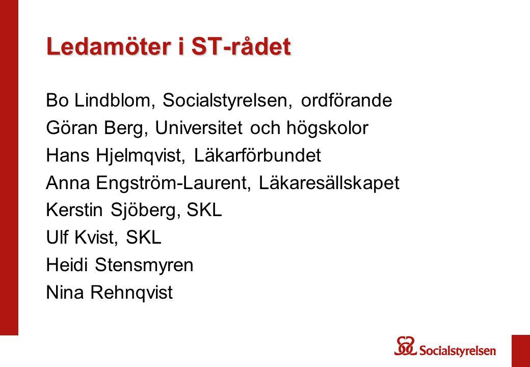 Ledamöter i ST-rådet Bo Lindblom, Socialstyrelsen, ordförande