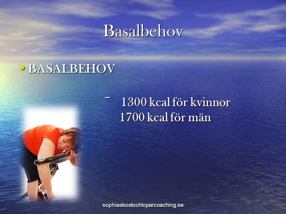 Basalbehov BASALBEHOV ~ 1300 kcal för kvinnor 1700 kcal för män