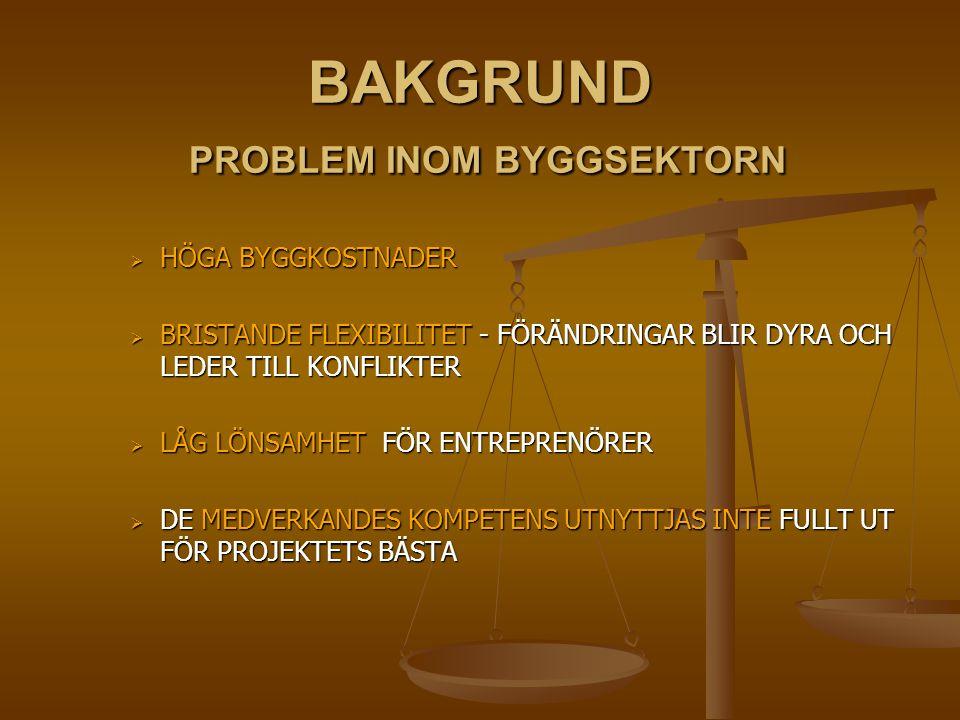 BAKGRUND PROBLEM INOM BYGGSEKTORN