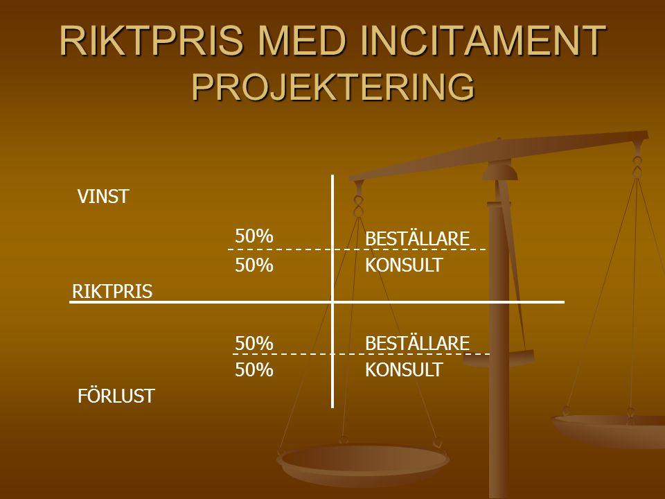 RIKTPRIS MED INCITAMENT PROJEKTERING