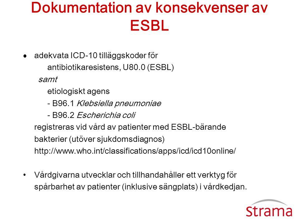 Dokumentation av konsekvenser av ESBL
