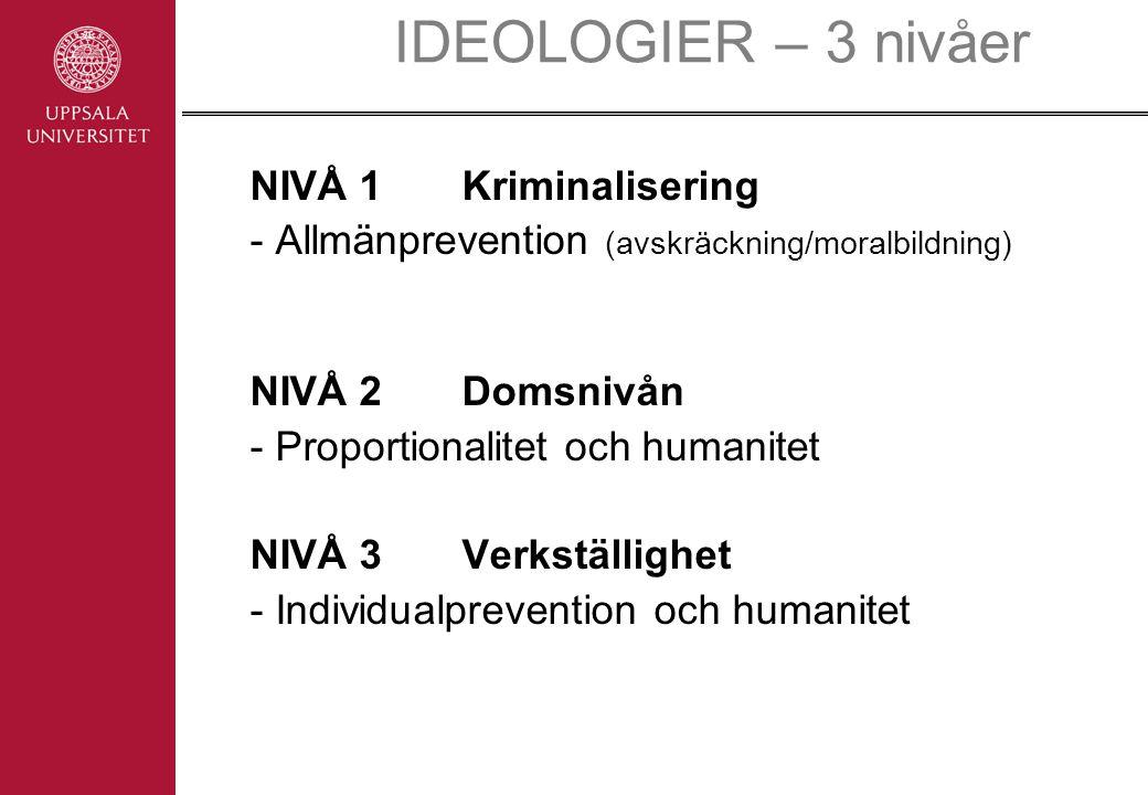 IDEOLOGIER – 3 nivåer NIVÅ 1 Kriminalisering