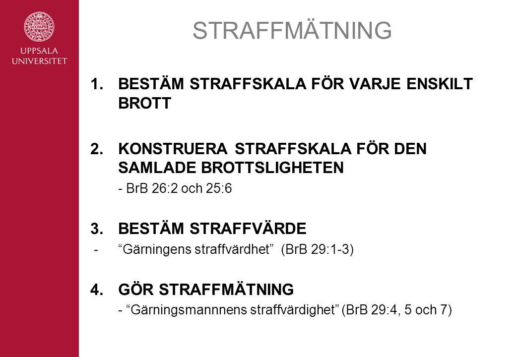 STRAFFMÄTNING BESTÄM STRAFFSKALA FÖR VARJE ENSKILT BROTT