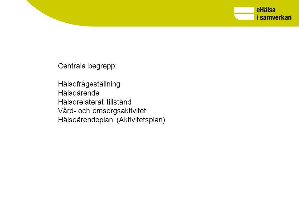 Centrala begrepp: Hälsofrågeställning. Hälsoärende. Hälsorelaterat tillstånd. Vård- och omsorgsaktivitet.