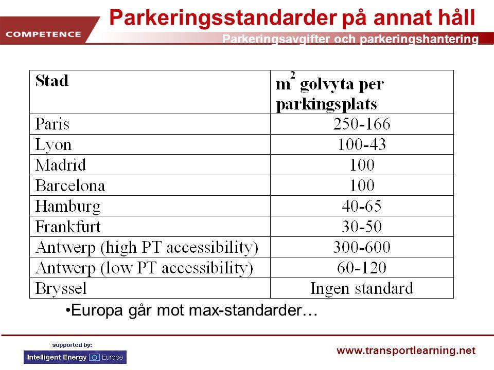 Parkeringsstandarder på annat håll