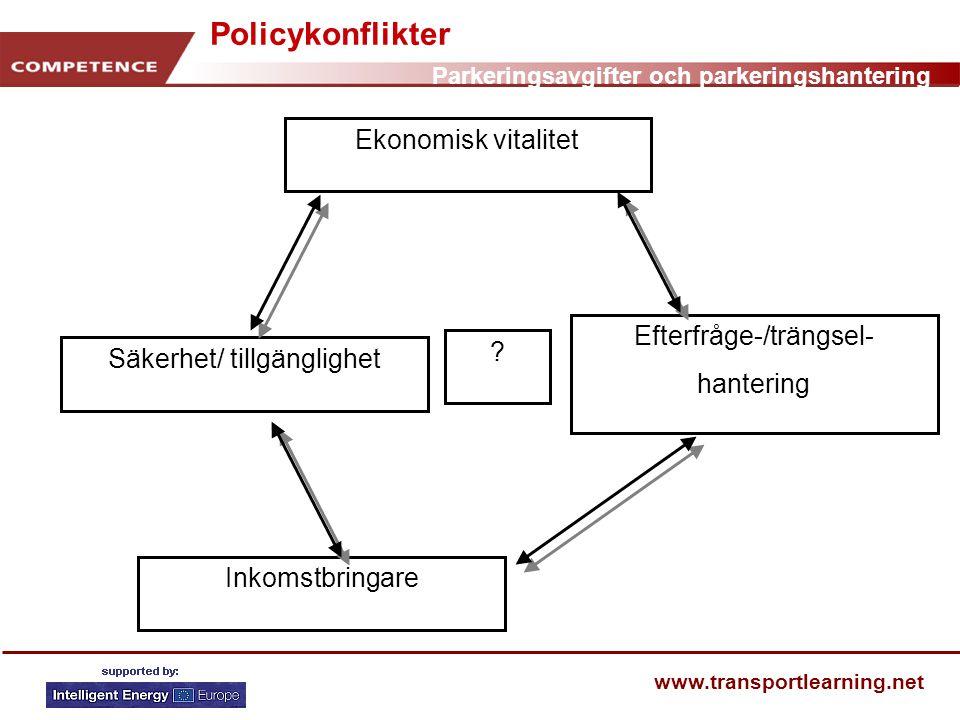 Policykonflikter Ekonomisk vitalitet Efterfråge-/trängsel- hantering