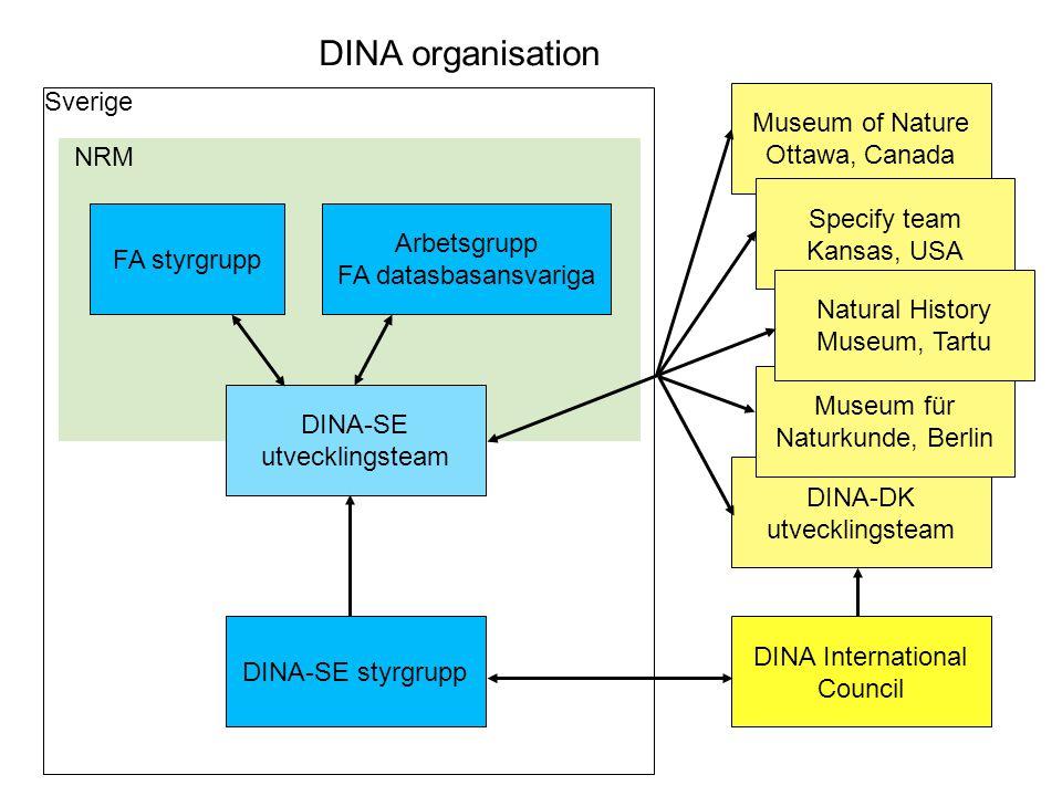 DINA organisation Sverige Museum of Nature Ottawa, Canada NRM