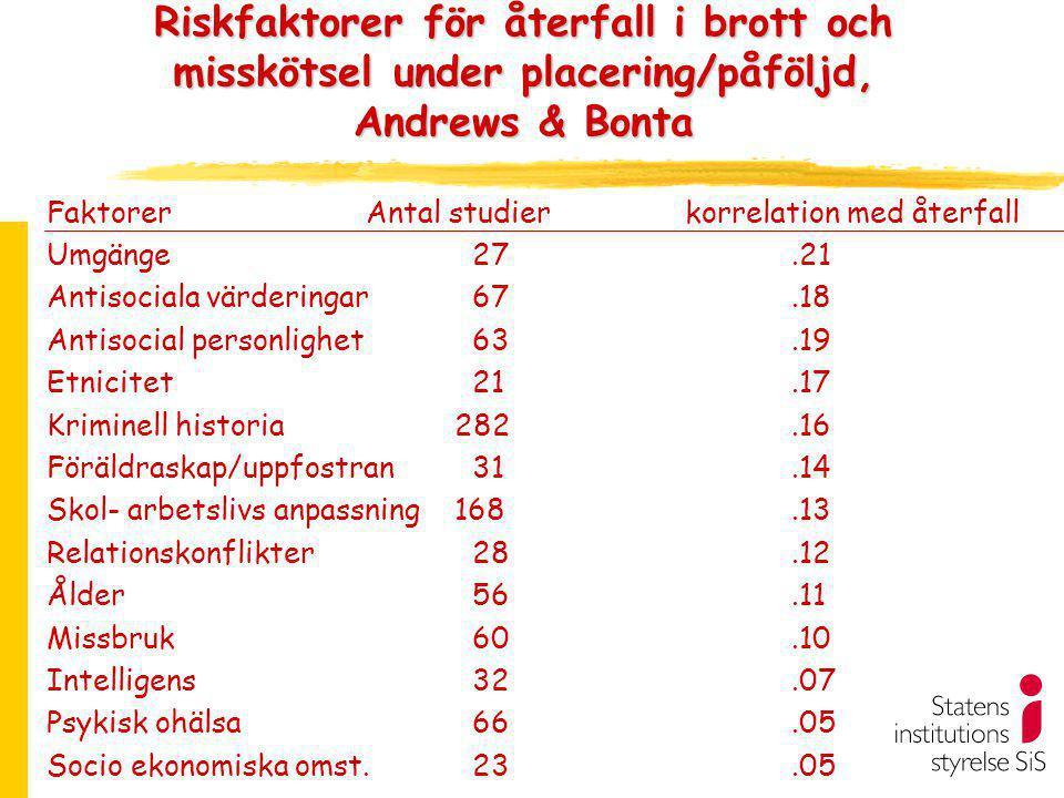 Riskfaktorer för återfall i brott och misskötsel under placering/påföljd, Andrews & Bonta