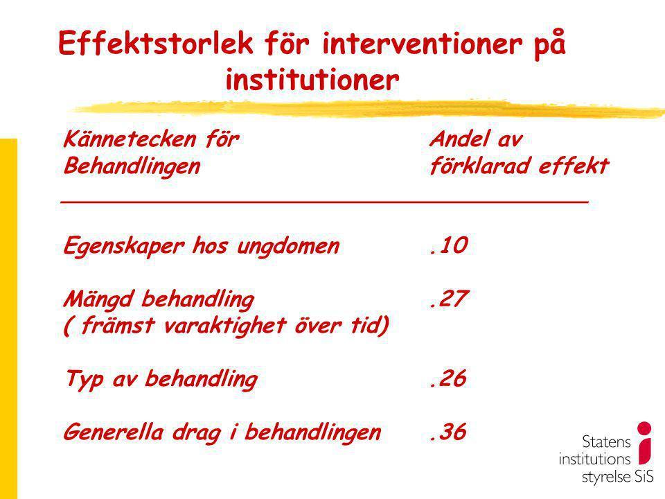 Effektstorlek för interventioner på institutioner