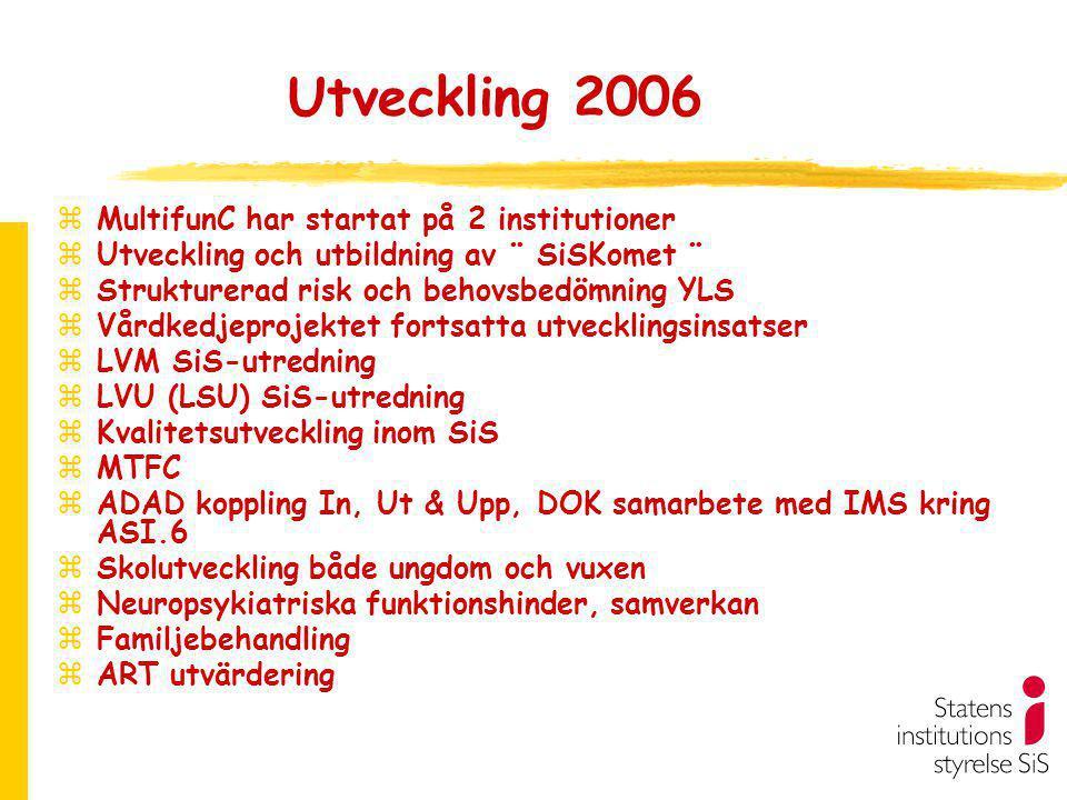 Utveckling 2006 MultifunC har startat på 2 institutioner