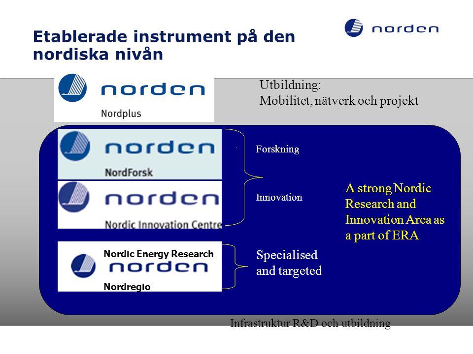 Etablerade instrument på den nordiska nivån