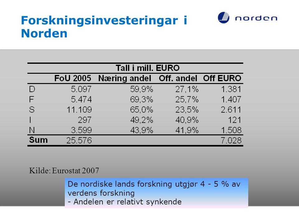 Forskningsinvesteringar i Norden