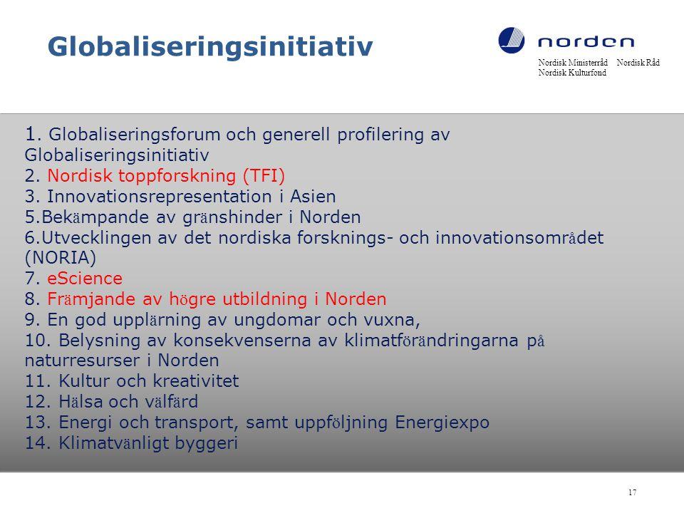 Globaliseringsinitiativ