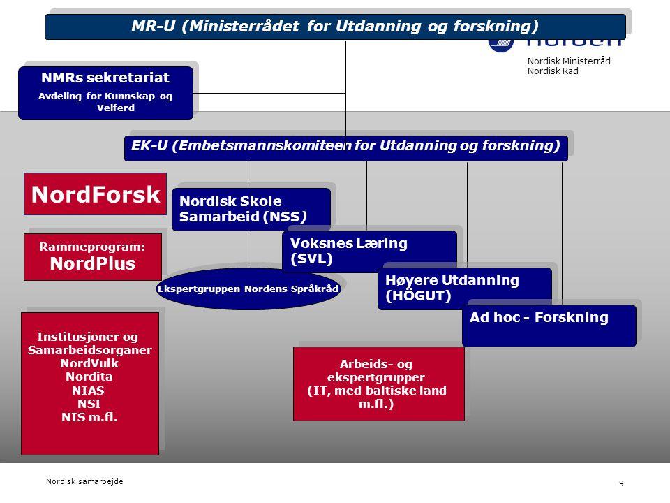 NordForsk NordPlus MR-U (Ministerrådet for Utdanning og forskning)