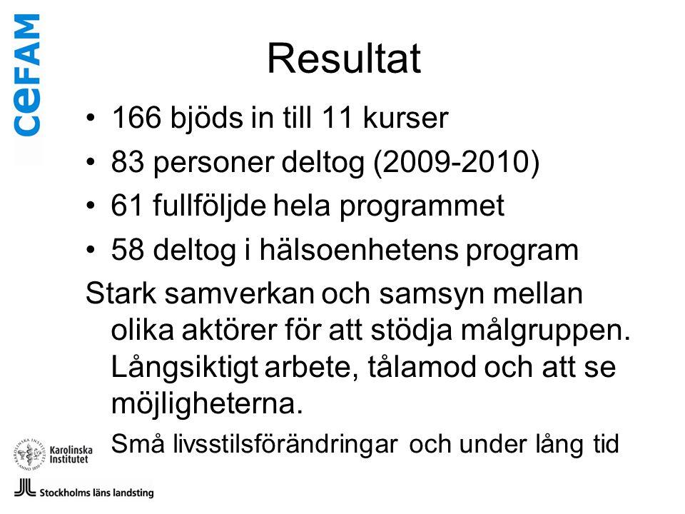 Resultat 166 bjöds in till 11 kurser 83 personer deltog (2009-2010)