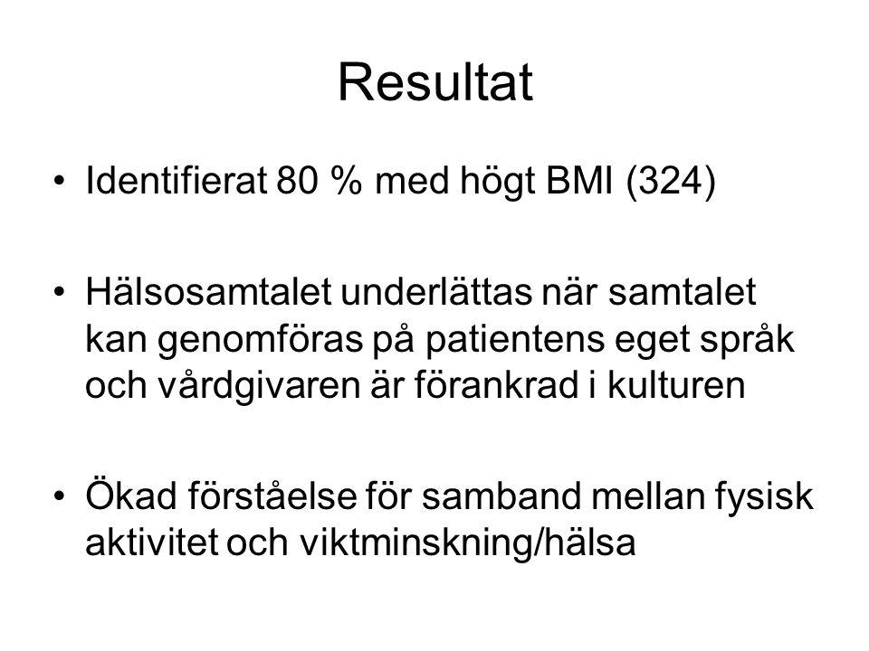 Resultat Identifierat 80 % med högt BMI (324)