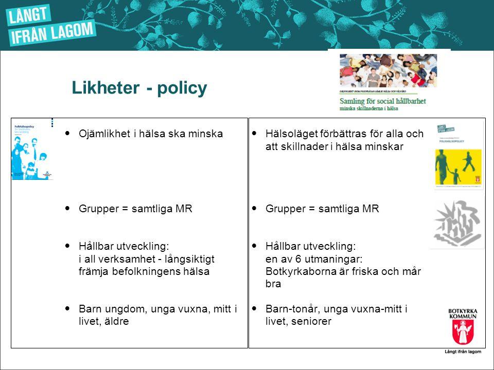 Likheter - policy Ojämlikhet i hälsa ska minska Grupper = samtliga MR