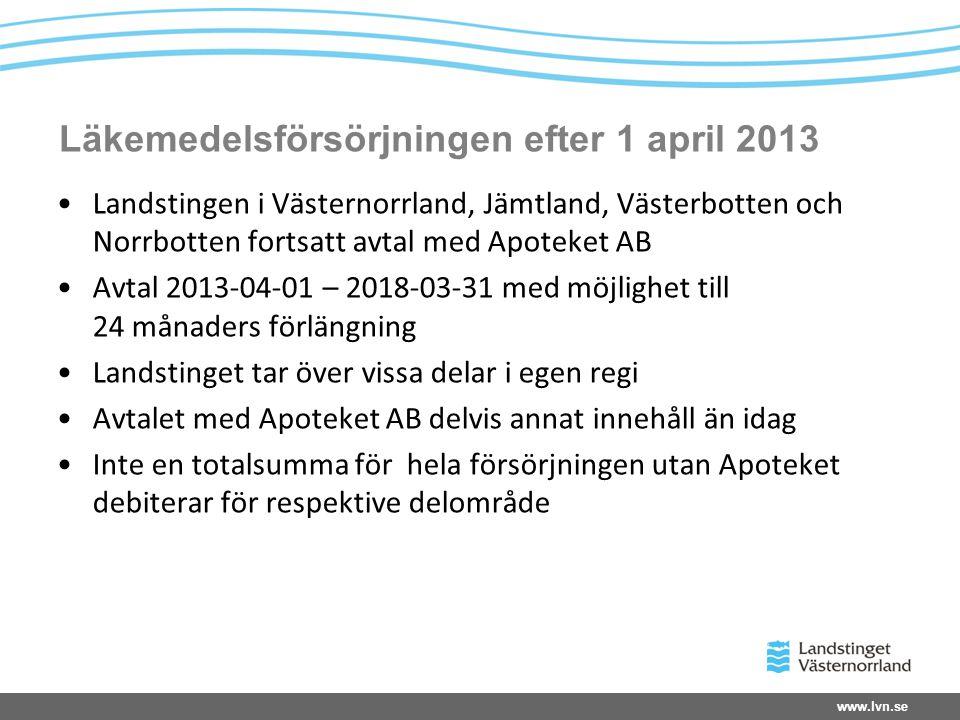 Läkemedelsförsörjningen efter 1 april 2013