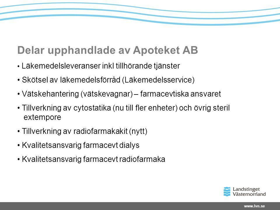 Delar upphandlade av Apoteket AB