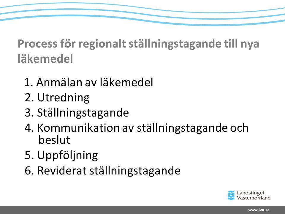 Process för regionalt ställningstagande till nya läkemedel