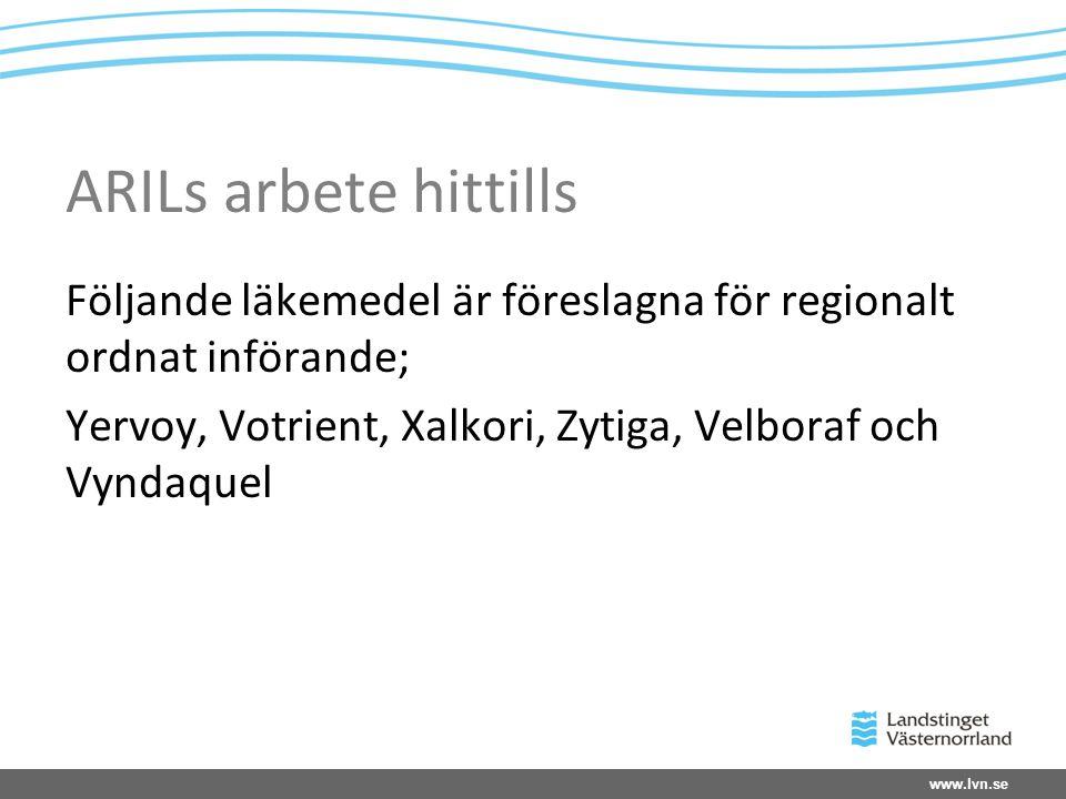 ARILs arbete hittills Följande läkemedel är föreslagna för regionalt ordnat införande; Yervoy, Votrient, Xalkori, Zytiga, Velboraf och Vyndaquel