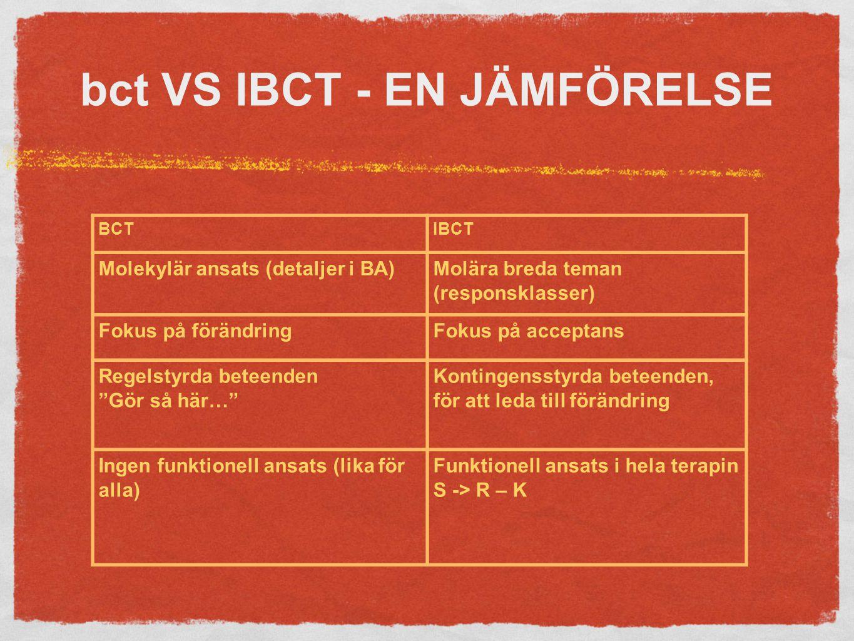 bct VS IBCT - EN JÄMFÖRELSE