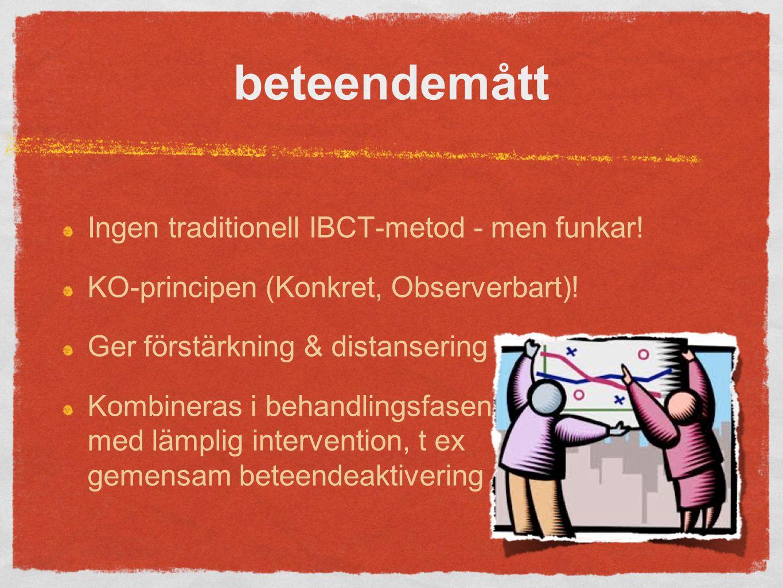 beteendemått Ingen traditionell IBCT-metod - men funkar!