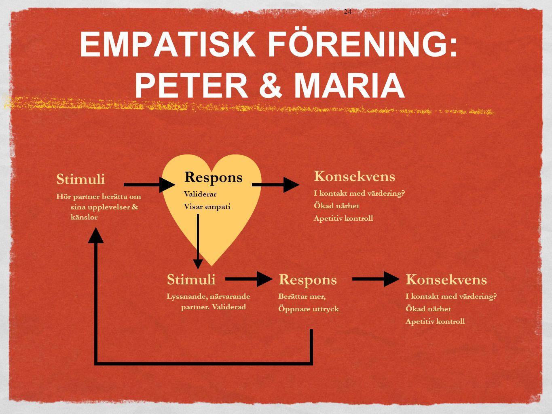 EMPATISK FÖRENING: PETER & MARIA