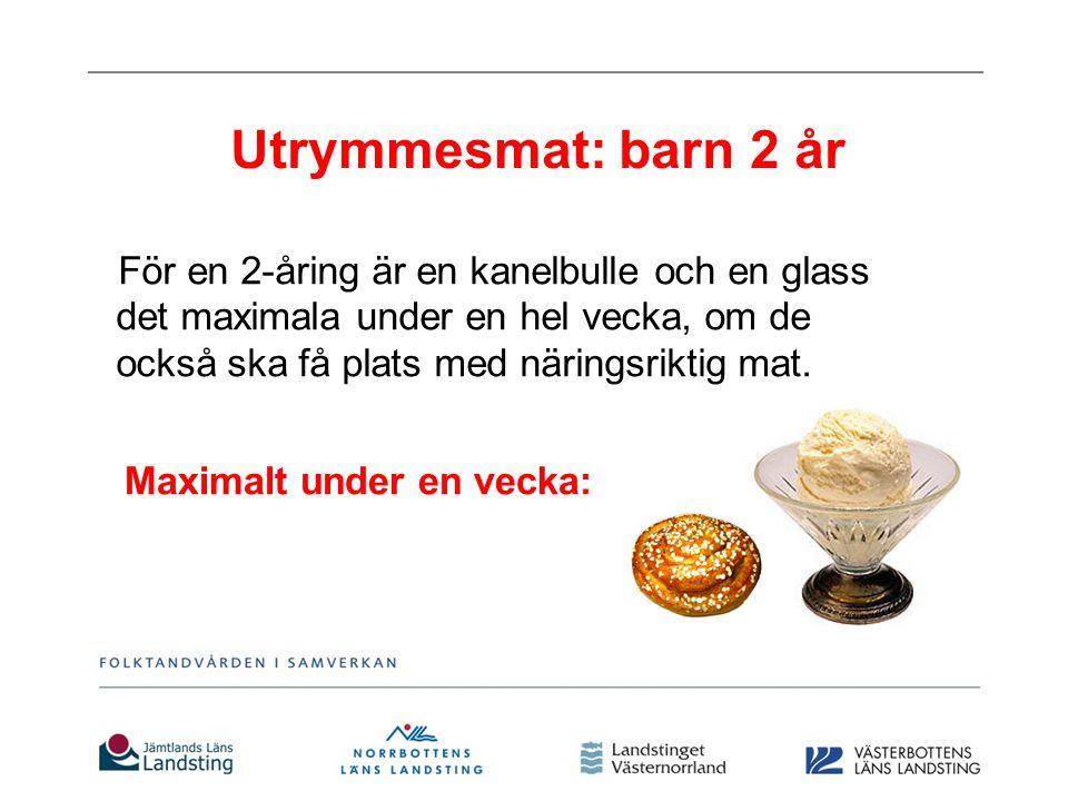 Utrymmesmat: barn 2 år För en 2-åring är en kanelbulle och en glass det maximala under en hel vecka, om de också ska få plats med näringsriktig mat.