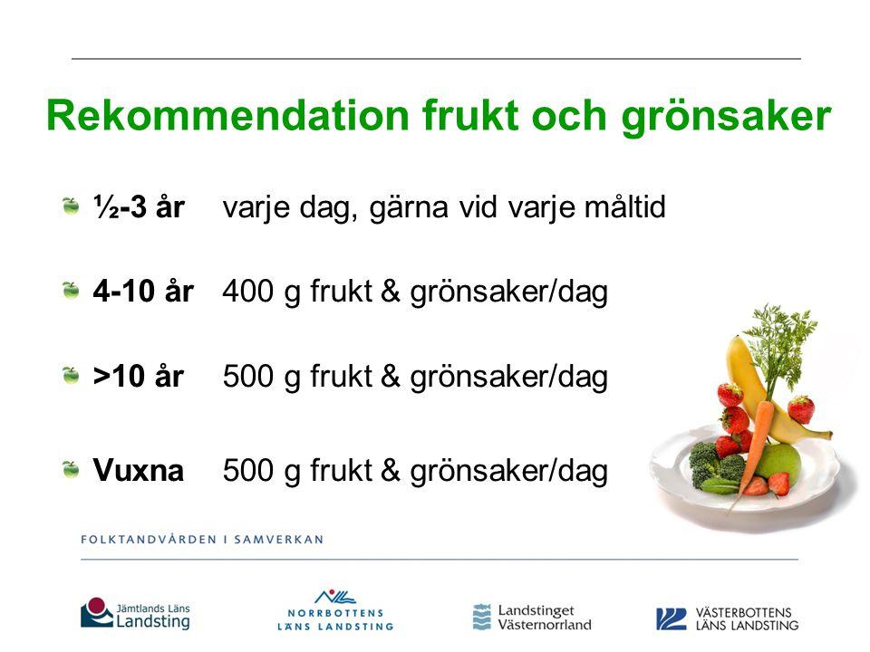 Rekommendation frukt och grönsaker
