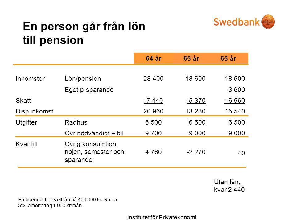En person går från lön till pension