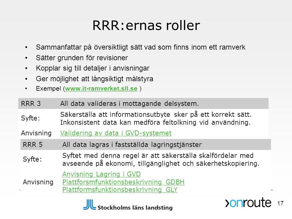 RRR:ernas roller Sammanfattar på översiktligt sätt vad som finns inom ett ramverk. Sätter grunden för revisioner.