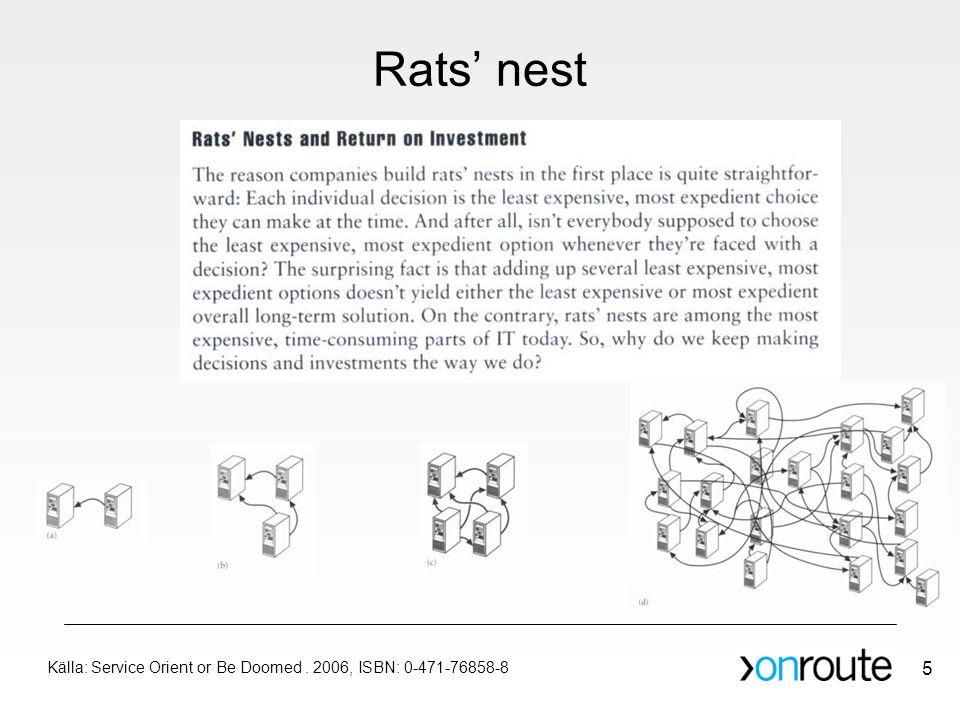 Rats' nest