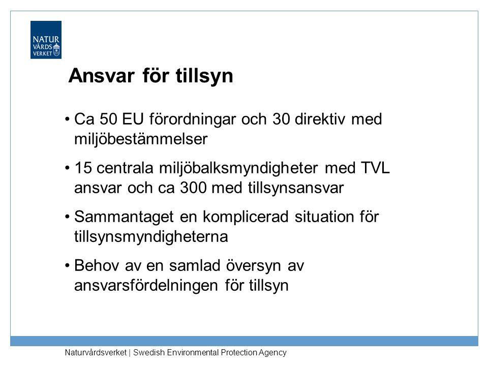 Ansvar för tillsyn Ca 50 EU förordningar och 30 direktiv med miljöbestämmelser.