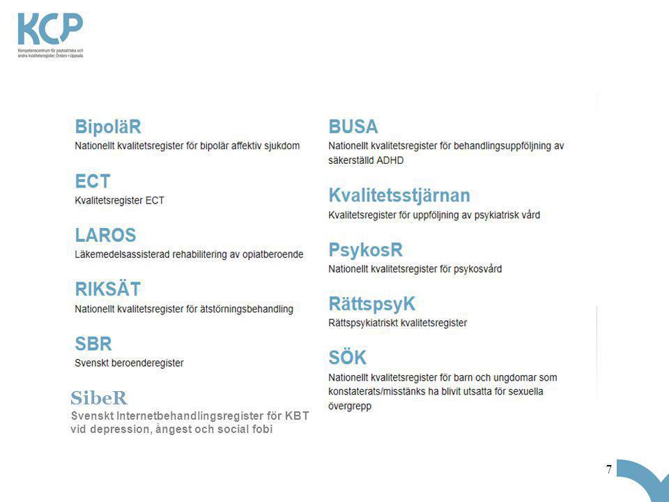 SibeR Svenskt Internetbehandlingsregister för KBT