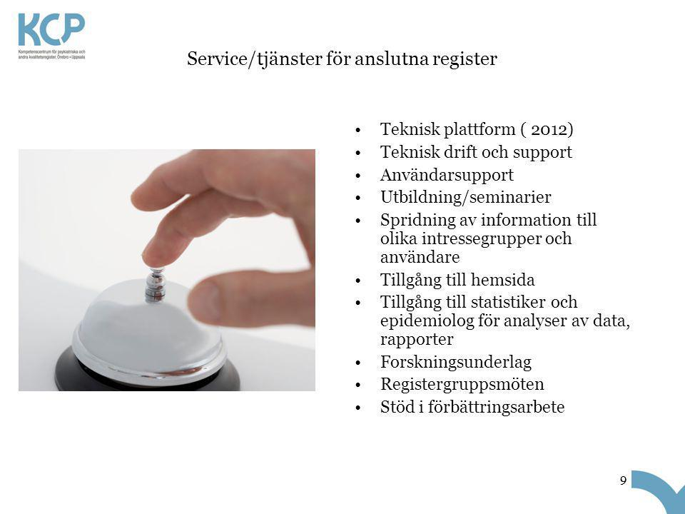 Service/tjänster för anslutna register