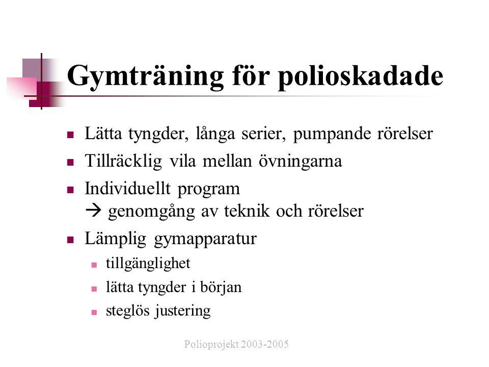 Gymträning för polioskadade