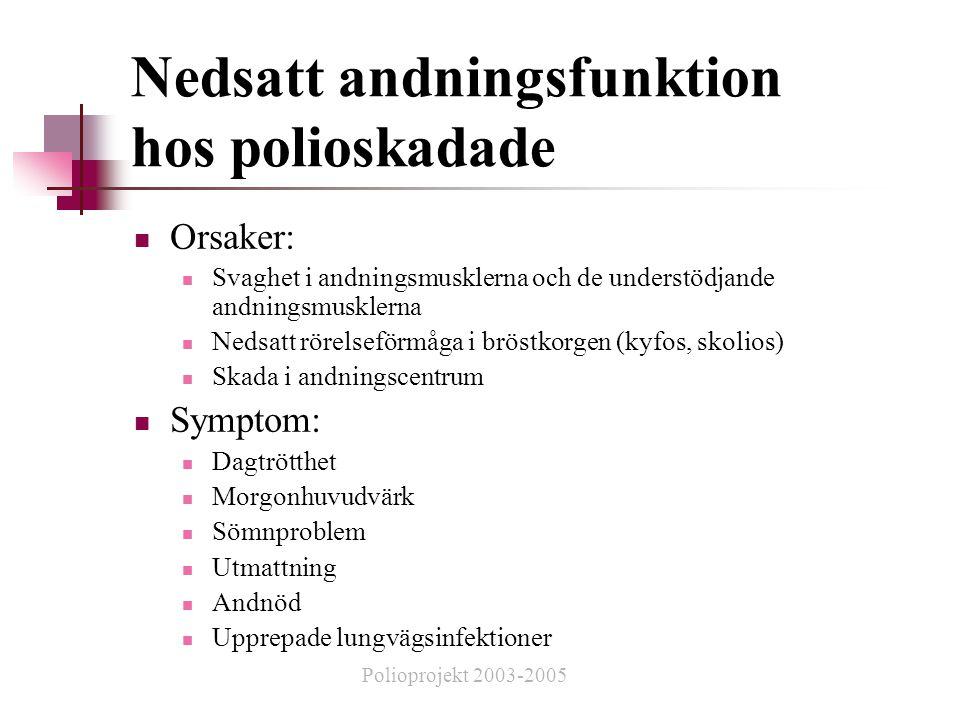 Nedsatt andningsfunktion hos polioskadade