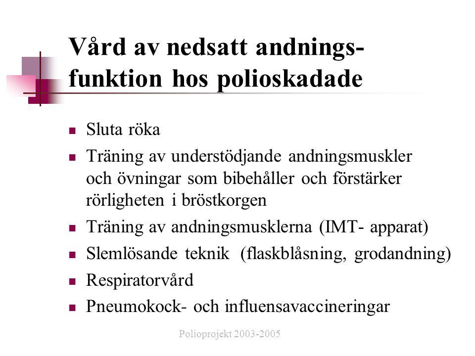 Vård av nedsatt andnings- funktion hos polioskadade