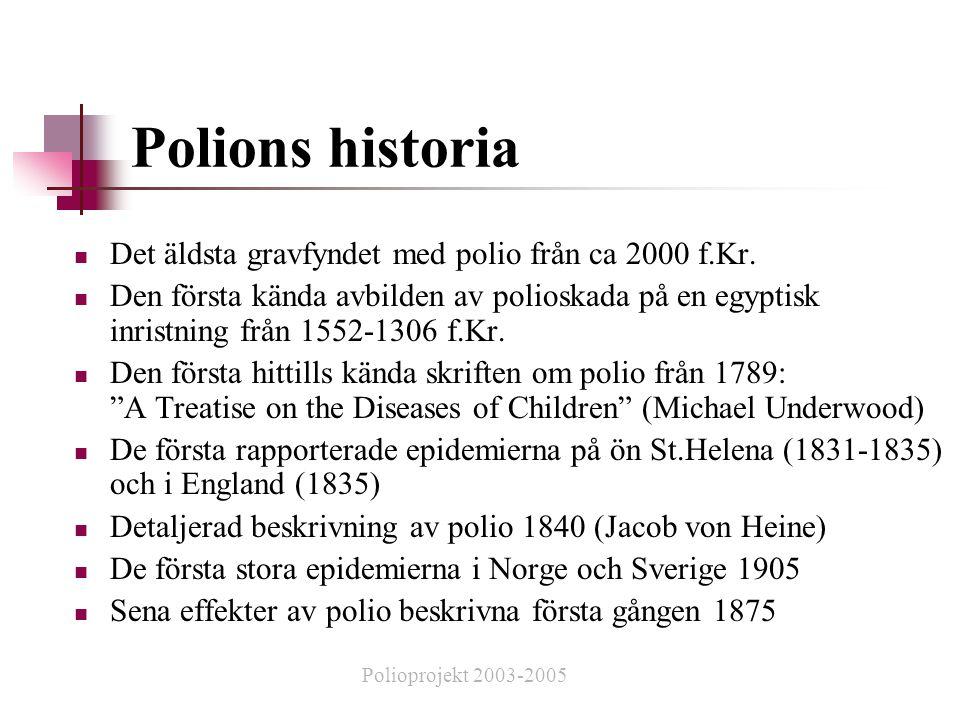 Polions historia Det äldsta gravfyndet med polio från ca 2000 f.Kr.