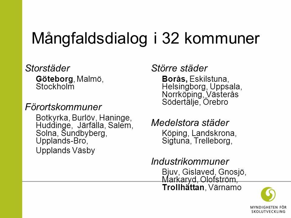 Mångfaldsdialog i 32 kommuner